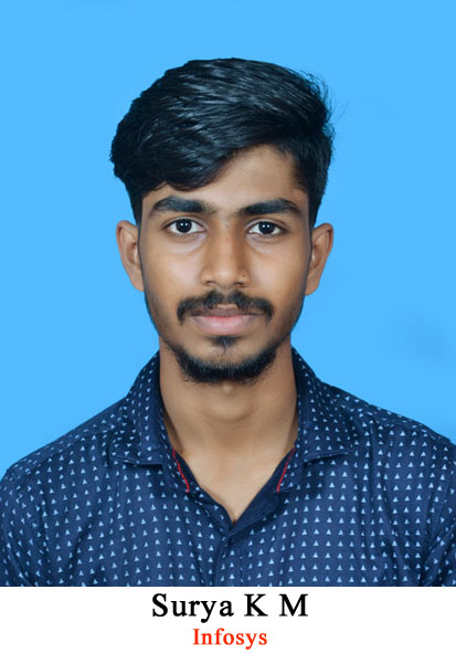 Surya K M